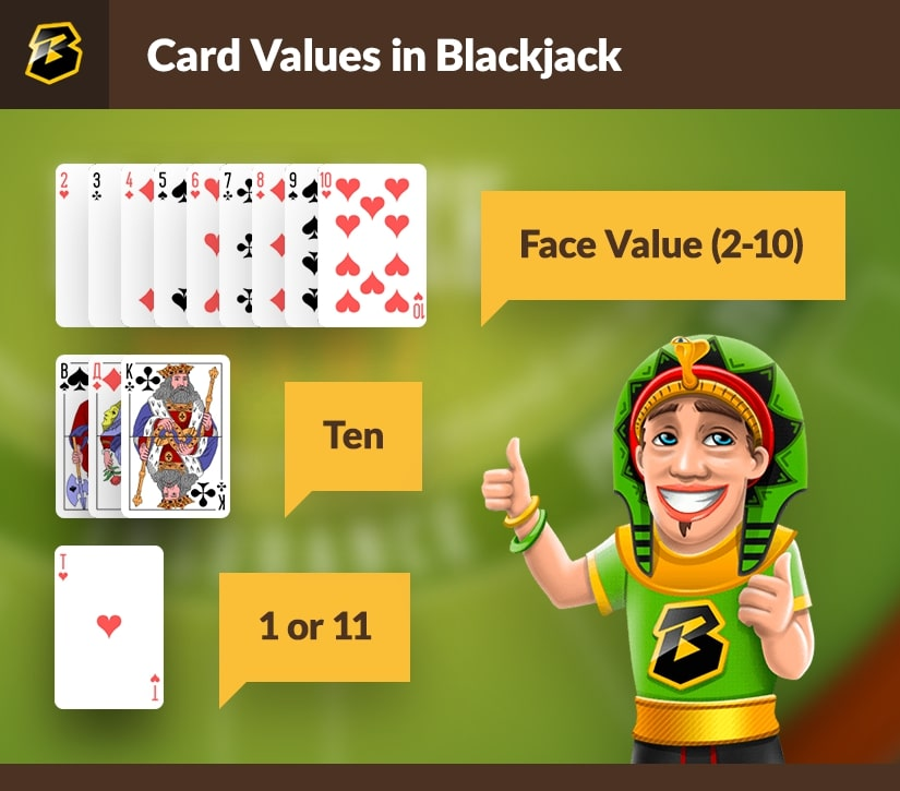 Card values in Blackjack: perfect to learn for beginners.