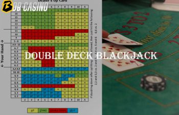 Double Deck Blackjack strategy guide on Bob Casino.