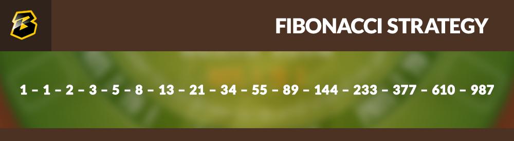 Tabel penghitungan strategi fibonacci