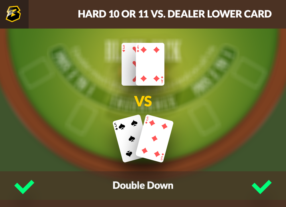 Hard 10 or 11 vs Dealer Lower Card example to double down