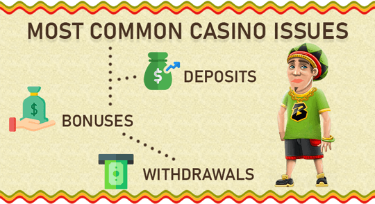 most common casino complaints and submitted issues